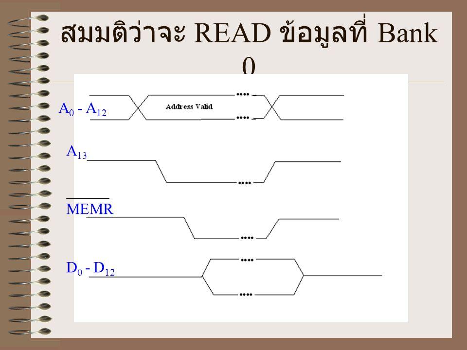 สมมติว่าจะ READ ข้อมูลที่ Bank 0 A 0 - A 12 A 13 MEMR D 0 - D 12