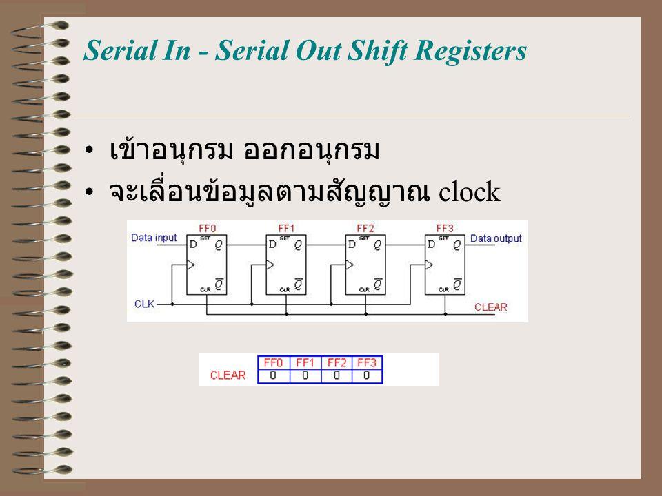 Serial In - Serial Out Shift Registers เข้าอนุกรม ออกอนุกรม จะเลื่อนข้อมูลตามสัญญาณ clock