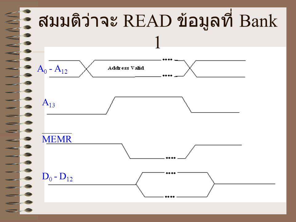 สมมติว่าจะ READ ข้อมูลที่ Bank 1 A 0 - A 12 A 13 MEMR D 0 - D 12