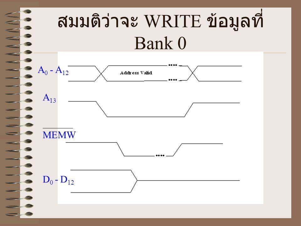 สมมติว่าจะ WRITE ข้อมูลที่ Bank 0 A 0 - A 12 A 13 MEMW D 0 - D 12