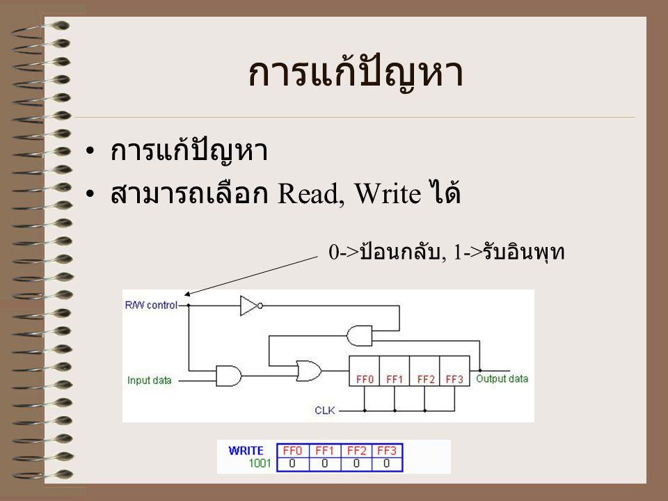 การแก้ปัญหา สามารถเลือก Read, Write ได้ 0-> ป้อนกลับ, 1-> รับอินพุท