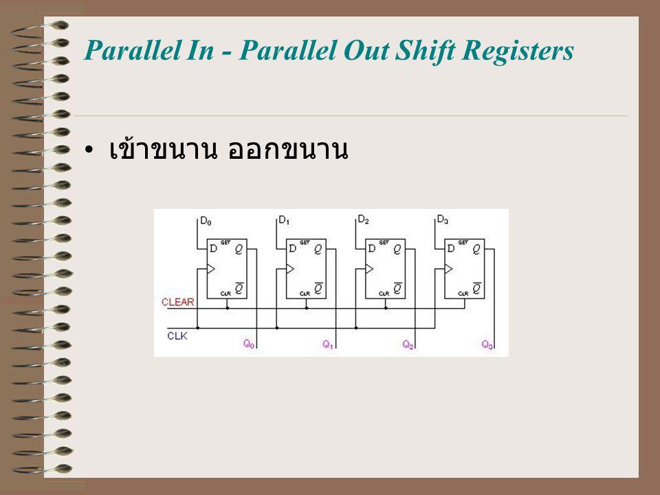 Parallel In - Parallel Out Shift Registers เข้าขนาน ออกขนาน