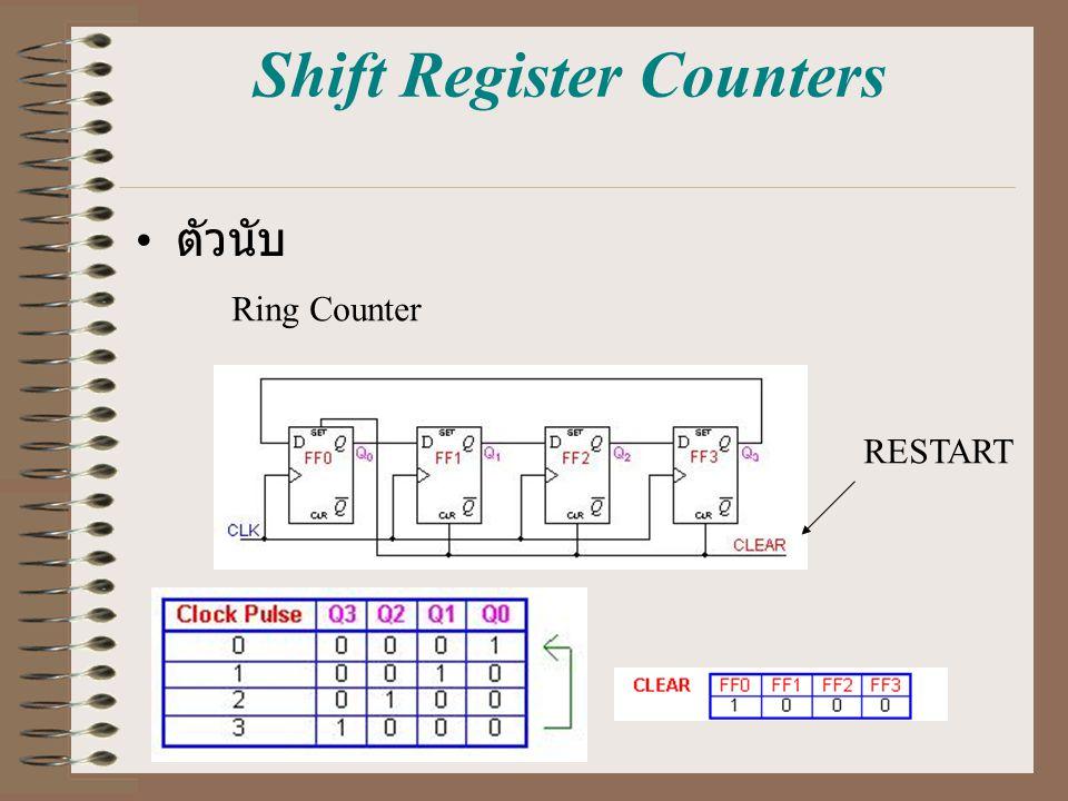 Shift Register Counters ตัวนับ Ring Counter RESTART