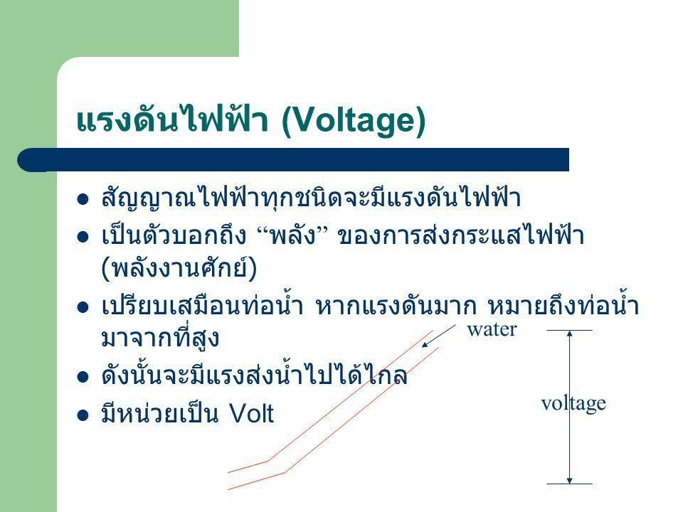 """แรงดันไฟฟ้า (Voltage) สัญญาณไฟฟ้าทุกชนิดจะมีแรงดันไฟฟ้า เป็นตัวบอกถึง """" พลัง """" ของการส่งกระแสไฟฟ้า ( พลังงานศักย์ ) เปรียบเสมือนท่อน้ำ หากแรงดันมาก หม"""