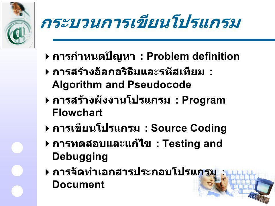 กระบวนการเขียนโปรแกรม  การกำหนดปัญหา : Problem definition  การสร้างอัลกอริธึมและรหัสเทียม : Algorithm and Pseudocode  การสร้างผังงานโปรแกรม : Progr