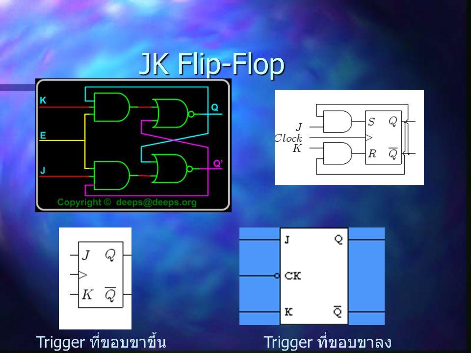 JK Flip-Flop Trigger ที่ขอบขาลง Trigger ที่ขอบขาขึ้น