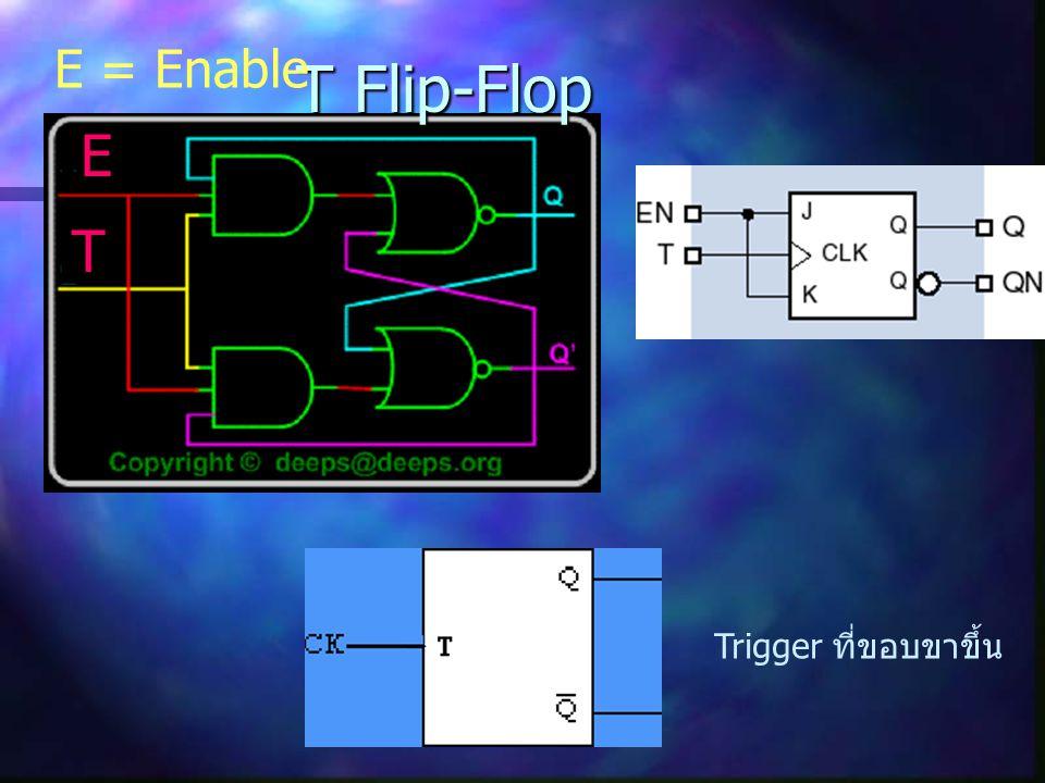 T Flip-Flop T E = Enable E Trigger ที่ขอบขาขึ้น