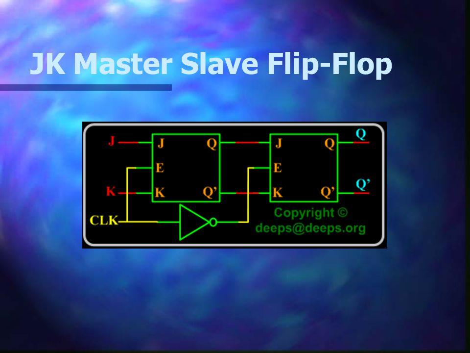 JK Master Slave Flip-Flop