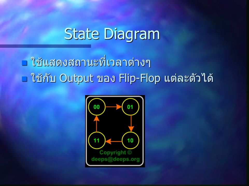 State Diagram ใช้แสดงสถานะที่เวลาต่างๆ ใช้แสดงสถานะที่เวลาต่างๆ ใช้กับ Output ของ Flip-Flop แต่ละตัวได้ ใช้กับ Output ของ Flip-Flop แต่ละตัวได้