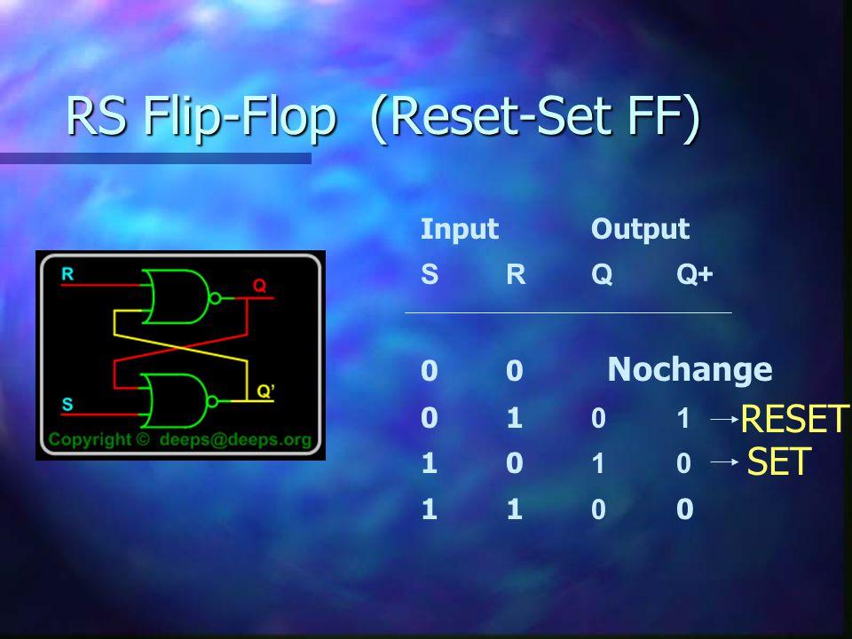RS Flip-Flop (Reset-Set FF) InputOutput SRQQ+ 00 Nochange 0101 1010 1100 RESET SET