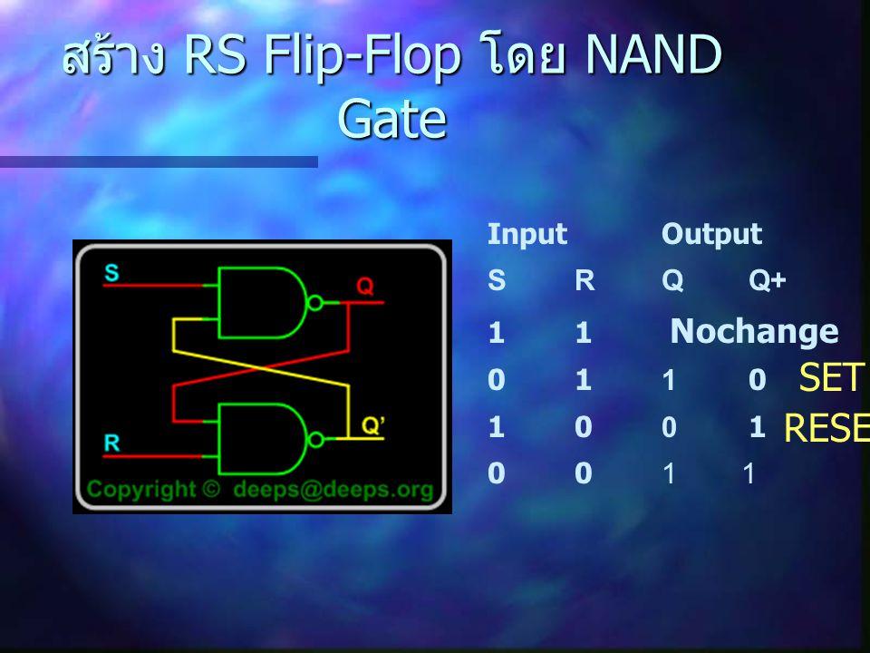 การประยุกต์ Flip-Flop ตัวนับแบบฐานสอง (Binary Counter) ตัวนับแบบฐานสอง (Binary Counter) ใช้ T Flip-Flop 2 ตัว ใช้ T Flip-Flop 2 ตัว Trigger ที่ขอบขาลง นับนับ ให้ E เป็น 1