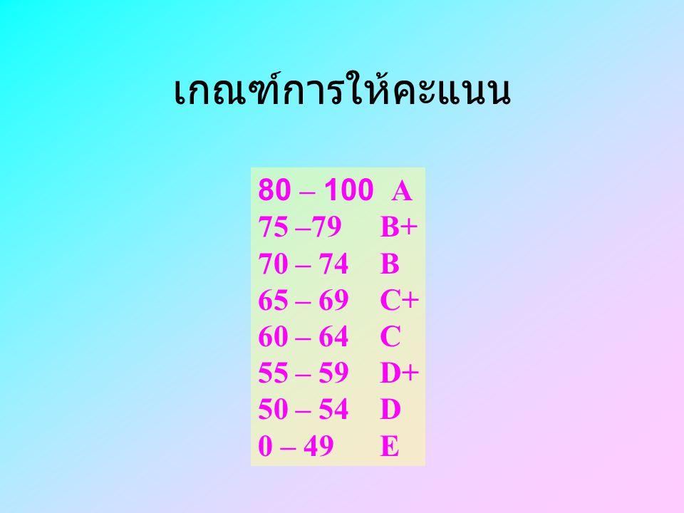 เกณฑ์การให้คะแนน 80 – 100 A 75 –79 B+ 70 – 74 B 65 – 69 C+ 60 – 64 C 55 – 59 D+ 50 – 54 D 0 – 49 E