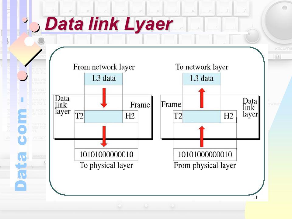 Data com - Data link Lyaer