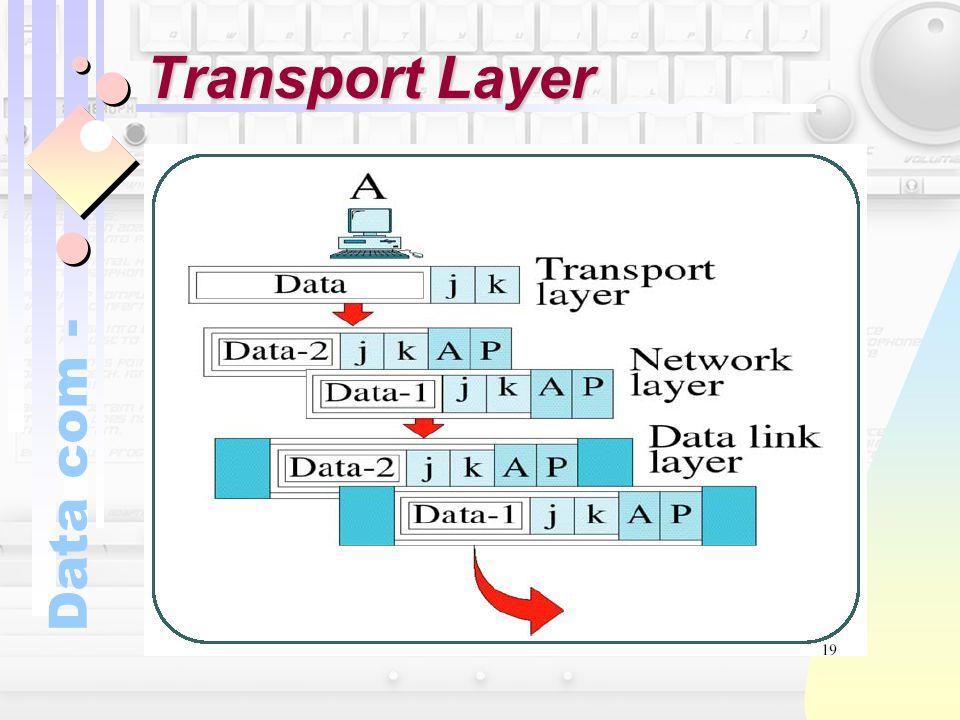 Data com - Transport Layer