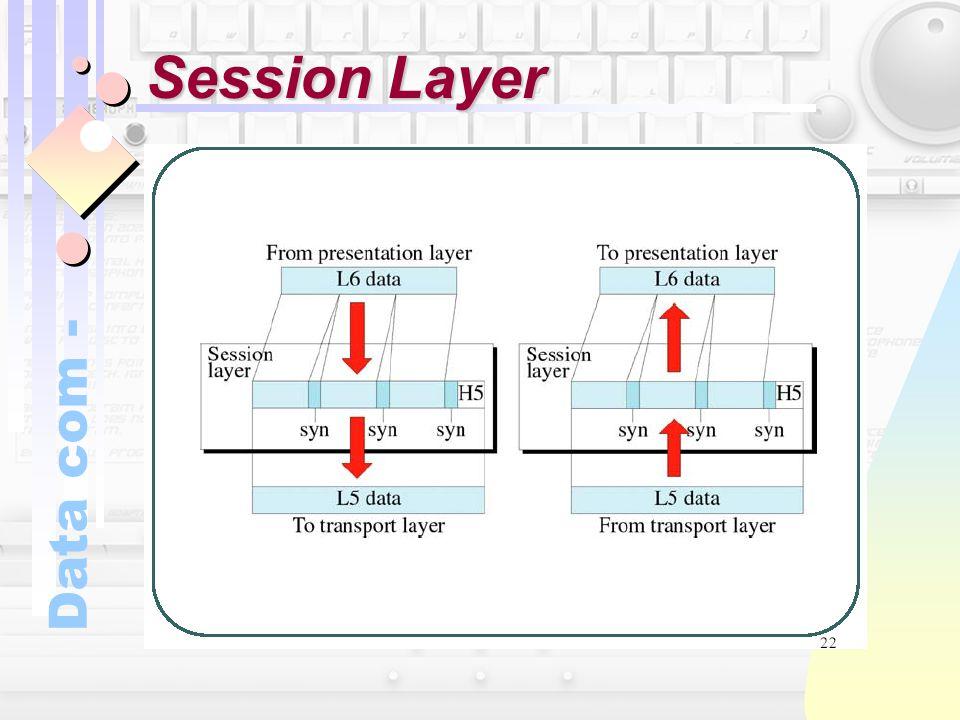 Data com - Session Layer