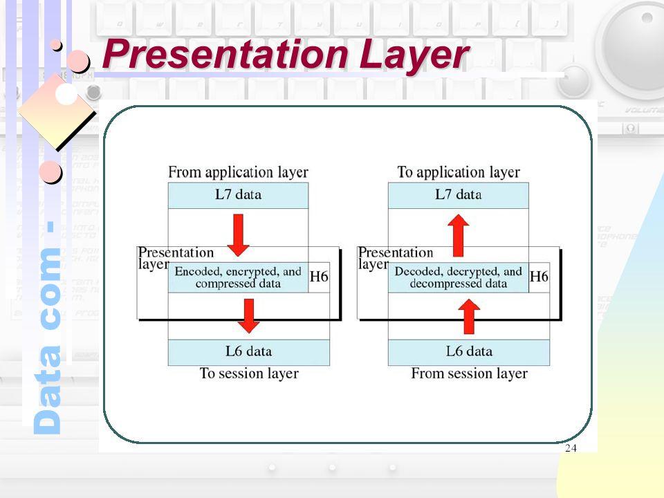 Data com - Presentation Layer