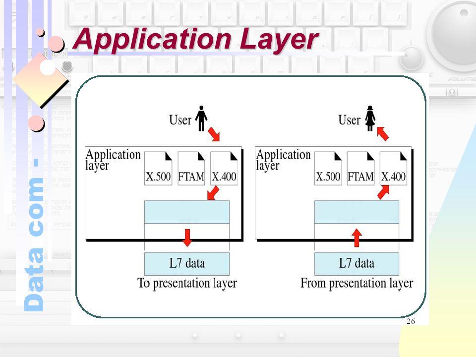 Data com - Application Layer