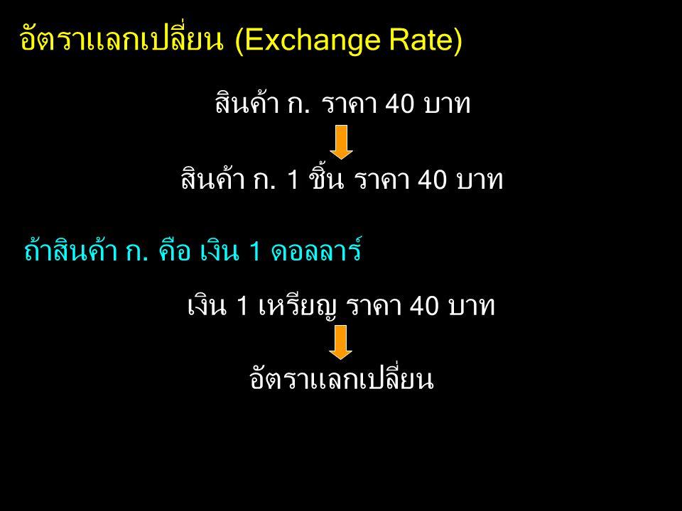 อัตราแลกเปลี่ยน (Exchange Rate) สินค้า ก.ราคา 40 บาท สินค้า ก.