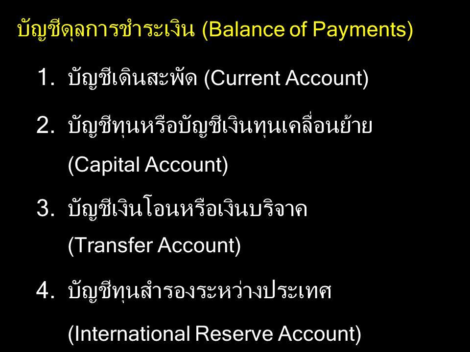 บัญชีดุลการชำระเงิน (Balance of Payments) 1.บัญชีเดินสะพัด (Current Account) 2.บัญชีทุนหรือบัญชีเงินทุนเคลื่อนย้าย (Capital Account) 3.บัญชีเงินโอนหรือเงินบริจาค (Transfer Account) 4.บัญชีทุนสำรองระหว่างประเทศ (International Reserve Account)