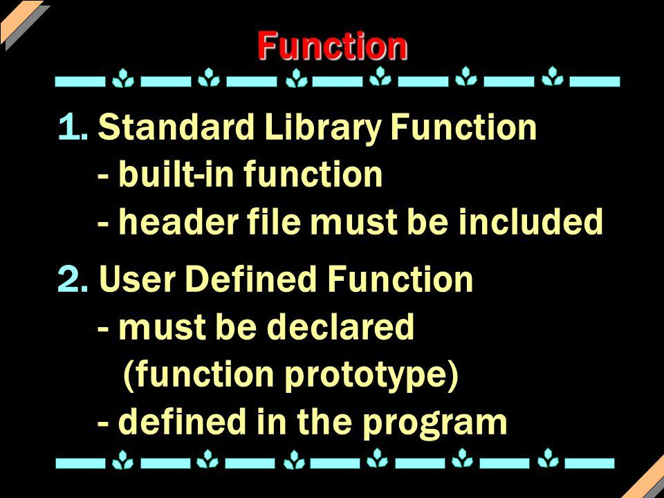 Standard Library Function Mathematic sin, cos, tan, pow, sqrt, …… Character Manipulation isalpha, isdigit, isupper, islower, … String Manipulation strcpy, strcat, strcmp, strlen, …… Random Number randomize, random