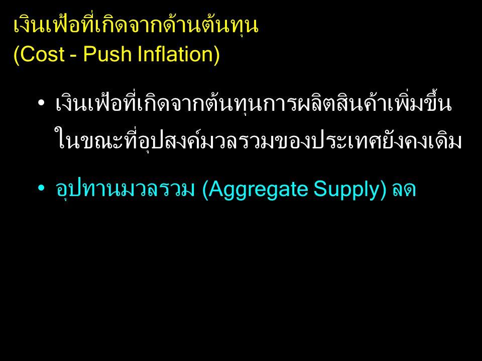 เงินเฟ้อที่เกิดจากด้านต้นทุน (Cost - Push Inflation) เงินเฟ้อที่เกิดจากต้นทุนการผลิตสินค้าเพิ่มขึ้น ในขณะที่อุปสงค์มวลรวมของประเทศยังคงเดิม อุปทานมวลร