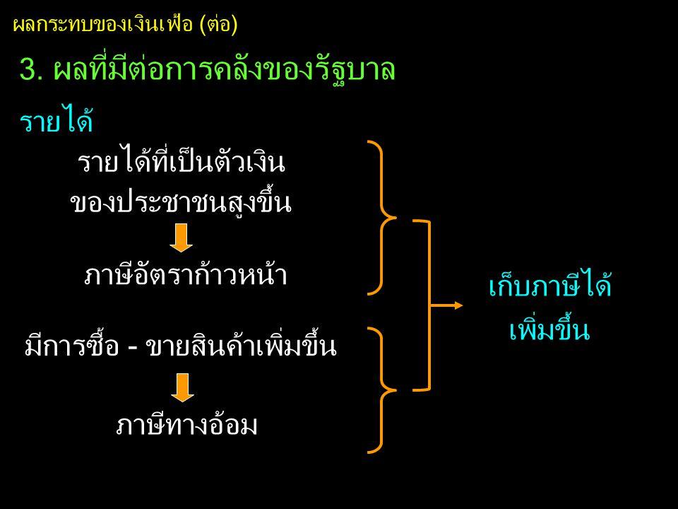 ผลกระทบของเงินเฟ้อ (ต่อ) 3.
