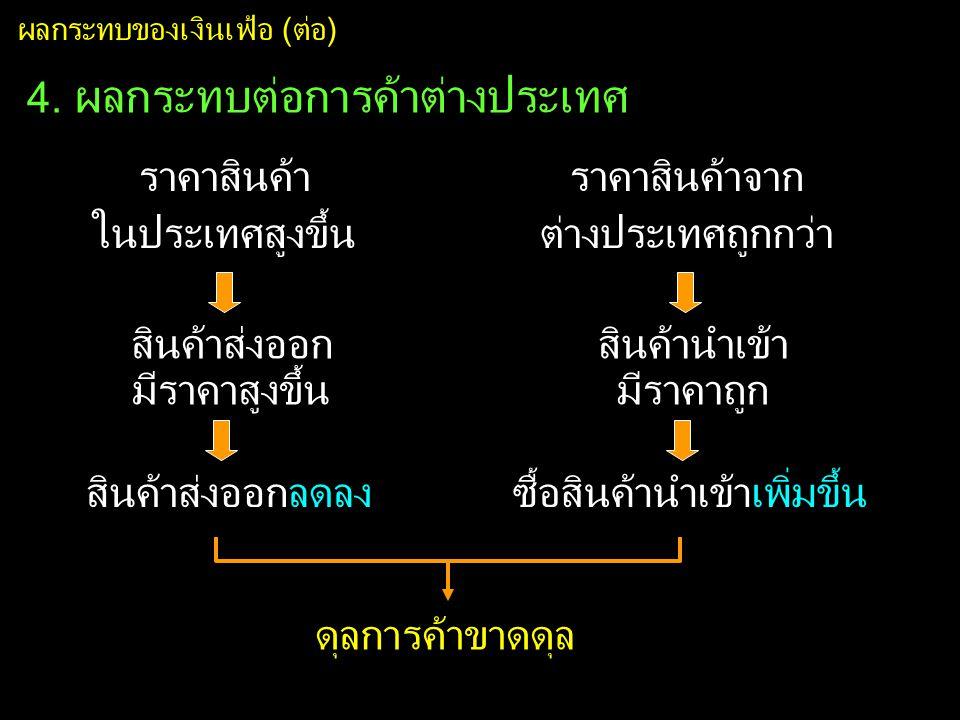 ผลกระทบของเงินเฟ้อ (ต่อ) 4.