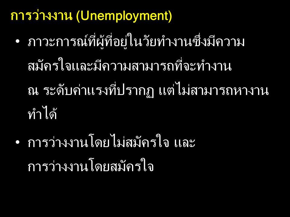 ภาวะการณ์ที่ผู้ที่อยู่ในวัยทำงานซึ่งมีความ สมัครใจและมีความสามารถที่จะทำงาน ณ ระดับค่าแรงที่ปรากฏ แต่ไม่สามารถหางาน ทำได้ การว่างงานโดยไม่สมัครใจ และ การว่างงานโดยสมัครใจ