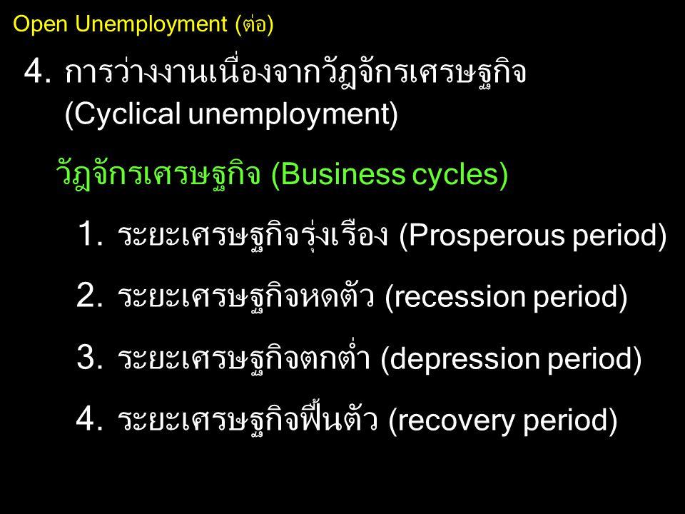 Open Unemployment (ต่อ) วัฎจักรเศรษฐกิจ (Business cycles) 1.ระยะเศรษฐกิจรุ่งเรือง (Prosperous period) 2.ระยะเศรษฐกิจหดตัว (recession period) 3.ระยะเศรษฐกิจตกต่ำ (depression period) 4.ระยะเศรษฐกิจฟื้นตัว (recovery period) 4.การว่างงานเนื่องจากวัฎจักรเศรษฐกิจ (Cyclical unemployment)