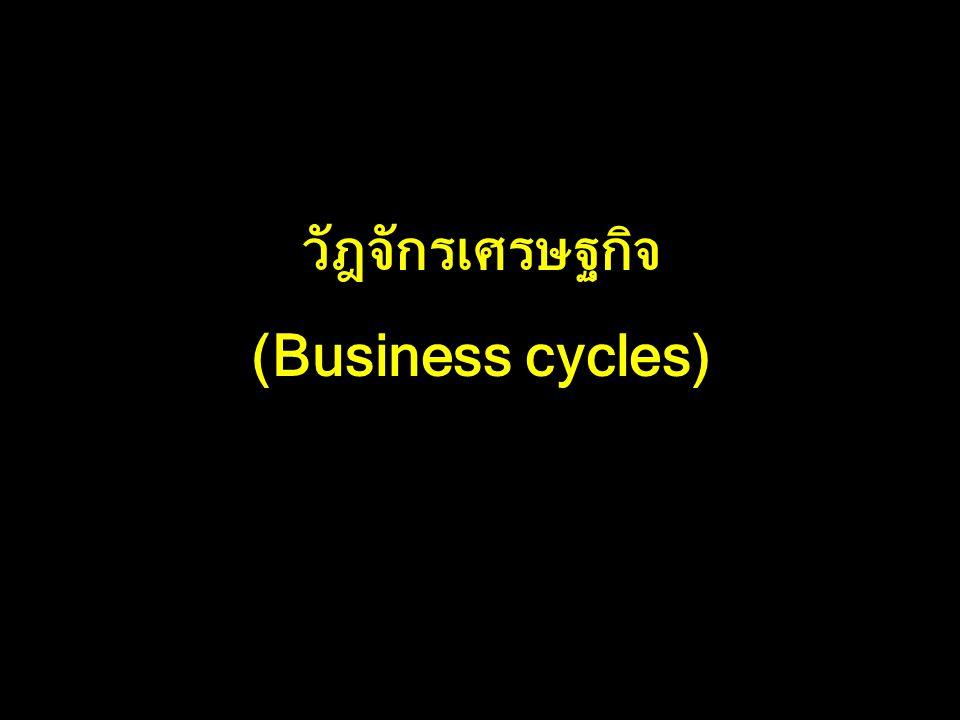 วัฎจักรเศรษฐกิจ (Business cycles)