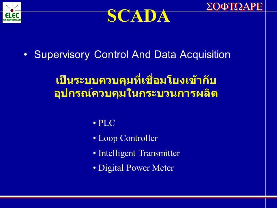 SOFTWARE SCADA Supervisory Control And Data Acquisition เป็นระบบควบคุมที่เชื่อมโยงเข้ากับ อุปกรณ์ควบคุมในกระบวนการผลิต PLC Loop Controller Intelligent