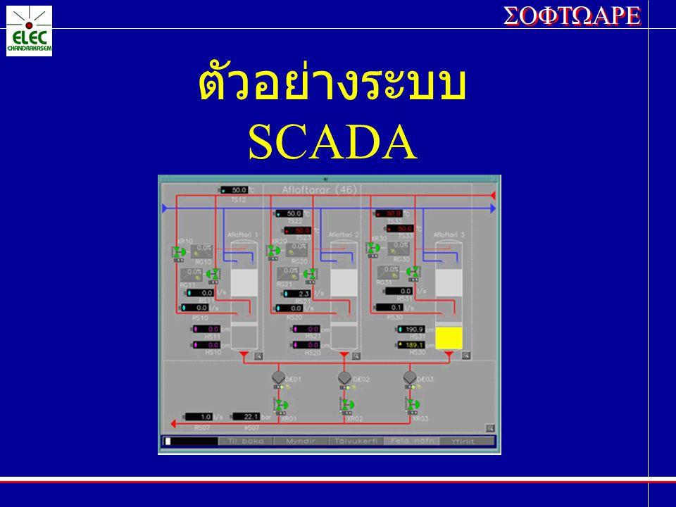 SOFTWARE ตัวอย่างระบบ SCADA