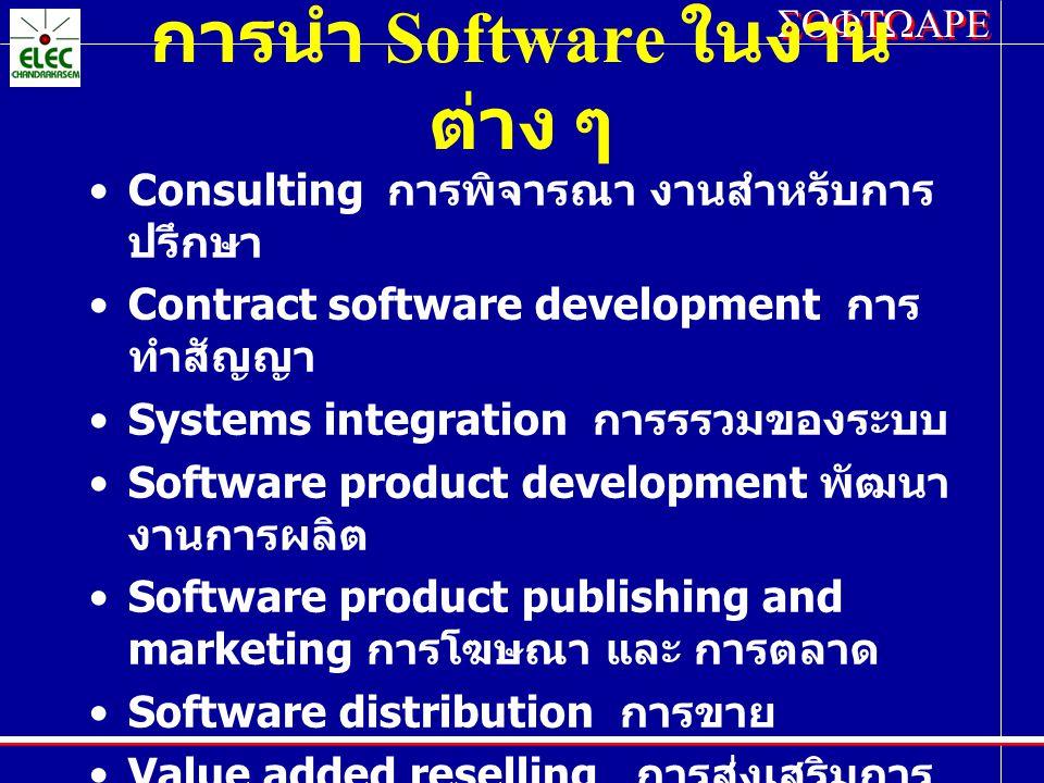 SOFTWARE การนำ Software ในงานต่าง ๆ ( ต่อ ) Technical documentation เอกสารคู่มือ Customer support การบริการลูกค้า Training การอบรม Industry analysis and publishing การ วิเคราะห์ในงานอุตสาหกรรมและการ ประชาสัมพันธ์ Electronic publishing, CD/ROM, multimedia การประชาสัมพันธ์งาน อิเล็กทรอนิกส์ Internet-based information services การบริการบนอินเตอร์เนต Electronic commerce อิเล็กทรอนิกส์ พานิชย์