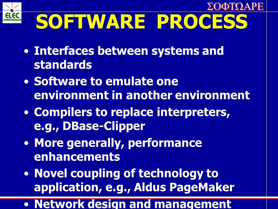 SOFTWARE SCADA Supervisory Control And Data Acquisition เป็นระบบควบคุมที่เชื่อมโยงเข้ากับ อุปกรณ์ควบคุมในกระบวนการผลิต PLC Loop Controller Intelligent Transmitter Digital Power Meter