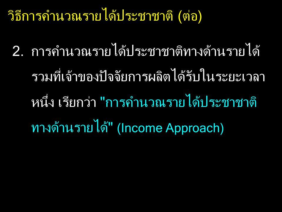 รายได้ที่ใช้จ่ายได้จริง / รายได้สุทธิส่วนบุคคล (Disposable Personal Income : DI) รายได้ที่ประชาชนสามารถใช้จ่ายและเก็บออม ได้ทั้งหมด ซึ่ง DI จะแสดงถึง อำนาจซื้อ (Purchasing Power) ที่แท้จริงของประชาชน