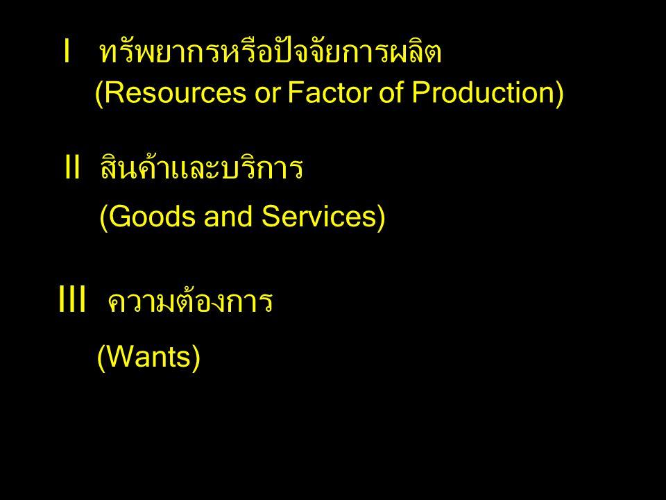 I ทรัพยากรหรือปัจจัยการผลิต (Resources or Factor of Production) II สินค้าและบริการ (Goods and Services) III ความต้องการ (Wants)