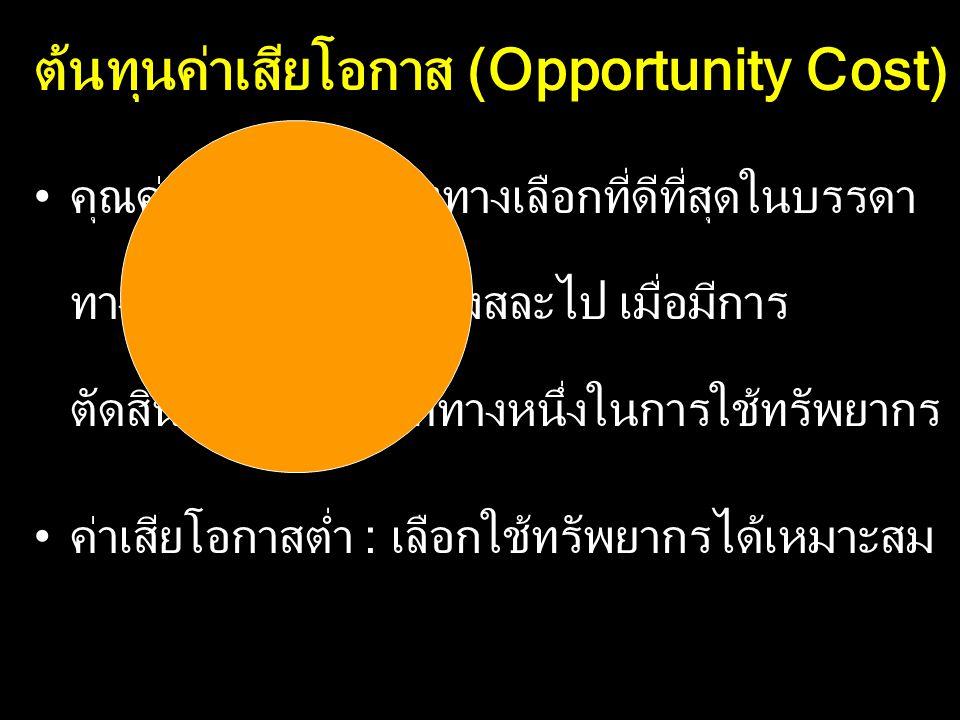 2.การจ้างงาน ดูจากอัตราการว่างงาน 3.