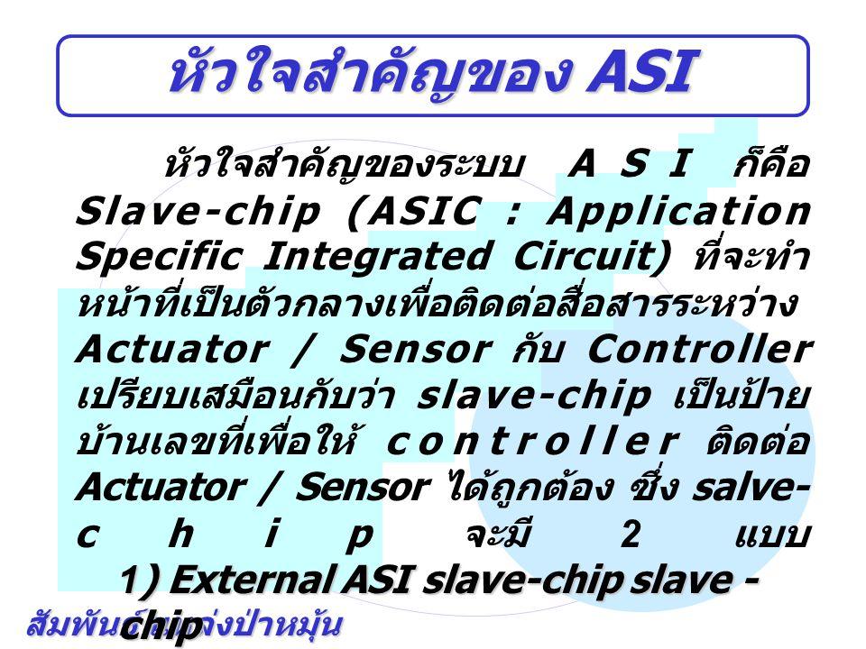 สัมพันธ์ แหล่งป่าหมุ้น หัวใจสำคัญของ ASI 1) External ASI slave-chip slave - chip จะฝังอยู่ในโมดูลตัวหนึ่งซึ่งโมดูลนี้จะทำ หน้าที่เป็นตัวกลางเพื่อให้ Actuator และ Sensor ที่เป็นระบบเก่า (Conventional) ให้สามารถคุยกับคอลโทรลเลอร์ได้
