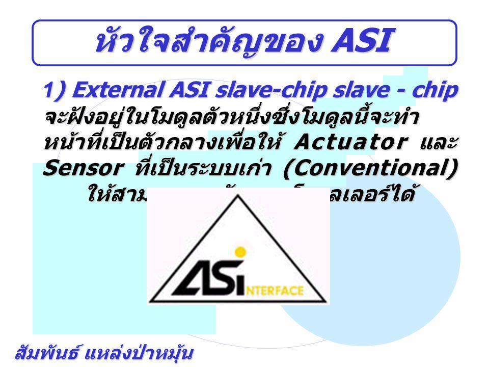 สัมพันธ์ แหล่งป่าหมุ้น หัวใจสำคัญของ ASI 2) Integrated ASI slave – chip, slave – chip จะฝังอยู่ใน Actuator และ Sensor ซึ่งหมายความว่าอุปกรณ์ดังกล่าวสามารถ คุยกับคอลโทรลเลอร์ได้โดยตรง ( ตามรูป ) ซึ่งทำให้บทบาทของ Actrator และ sensor เปลี่ยนไปจากแบบเก่า (Conventional) ที่เคยใช้กันอุปกรณ์ สามารถสื่อสารข้อมูลได้สองทิศทางคือ ข้อมูลสามารถถูกส่งจากคอลโทรลเลอร์ไป ยังอุปกรณ์ต่อพ่วง (Peripheral) ได้ และ ข้อมูลยังสามารถส่งจากอุปกรณ์ต่อพ่วงไป ยังคอลโทรลเลอร์ได้อีกด้วยนั้นหมายถึงว่า เซนเซอร์จะเปลี่ยนบทบาทจากที่เคยเป็น อุปกรณ์ที่ส่งข้อมูลไปยังคอลโทรลเลอร์ อย่างเดียวมาเป็นเซนเซอร์ที่สามารถ รับคำ สั่งให้ทำงานจากคอลโทรลเลอร์ได้อีกด้วย