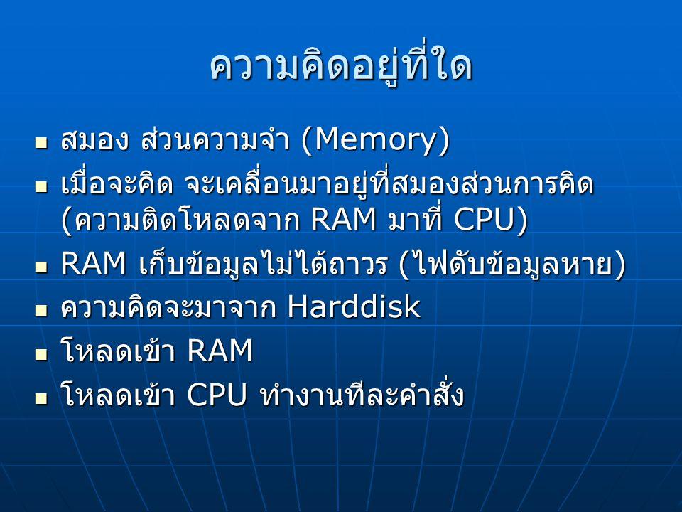ความคิดอยู่ที่ใด สมอง ส่วนความจำ (Memory)  สมอง ส่วนความจำ (Memory)  เมื่อจะคิด จะเคลื่อนมาอยู่ที่สมองส่วนการคิด ( ความติดโหลดจาก RAM มาที่ CPU)  เมื่อจะคิด จะเคลื่อนมาอยู่ที่สมองส่วนการคิด ( ความติดโหลดจาก RAM มาที่ CPU)  RAM เก็บข้อมูลไม่ได้ถาวร ( ไฟดับข้อมูลหาย )  RAM เก็บข้อมูลไม่ได้ถาวร ( ไฟดับข้อมูลหาย )  ความคิดจะมาจาก Harddisk ความคิดจะมาจาก Harddisk โหลดเข้า RAM โหลดเข้า RAM โหลดเข้า CPU ทำงานทีละคำสั่ง โหลดเข้า CPU ทำงานทีละคำสั่ง