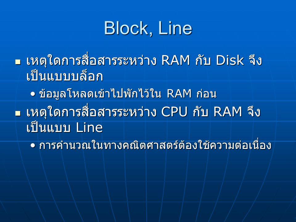 Block, Line เหตุใดการสื่อสารระหว่าง RAM กับ Disk จึง เป็นแบบบล็อก เหตุใดการสื่อสารระหว่าง RAM กับ Disk จึง เป็นแบบบล็อก ข้อมูลโหลดเข้าไปพักไว้ใน RAM ก่อน ข้อมูลโหลดเข้าไปพักไว้ใน RAM ก่อน เหตุใดการสื่อสารระหว่าง CPU กับ RAM จึง เป็นแบบ Line เหตุใดการสื่อสารระหว่าง CPU กับ RAM จึง เป็นแบบ Line การคำนวณในทางคณิตศาสตร์ต้องใช้ความต่อเนื่อง การคำนวณในทางคณิตศาสตร์ต้องใช้ความต่อเนื่อง