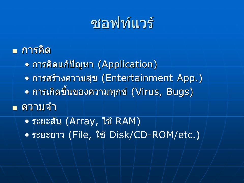 ซอฟท์แวร์ การคิด การคิด การคิดแก้ปัญหา (Application)  การคิดแก้ปัญหา (Application)  การสร้างความสุข (Entertainment App.)  การสร้างความสุข (Entertainment App.)  การเกิดขึ้นของความทุกข์ (Virus, Bugs)  การเกิดขึ้นของความทุกข์ (Virus, Bugs)  ความจำ ความจำ ระยะสัั้น (Array, ใช้ RAM)  ระยะยาว (File, ใช้ Disk/CD-ROM/etc.) 