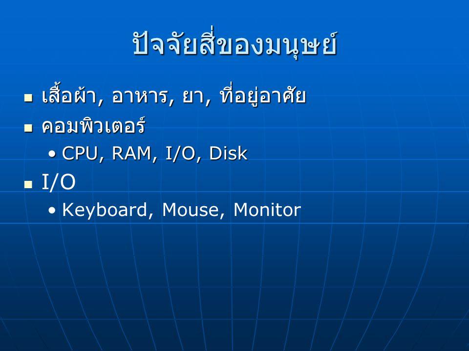 ปัจจัยสี่ของมนุษย์ เสื้อผ้า, อาหาร, ยา, ที่อยู่อาศัย เสื้อผ้า, อาหาร, ยา, ที่อยู่อาศัย คอมพิวเตอร์ คอมพิวเตอร์ CPU, RAM, I/O, DiskCPU, RAM, I/O, Disk I/O Keyboard, Mouse, Monitor