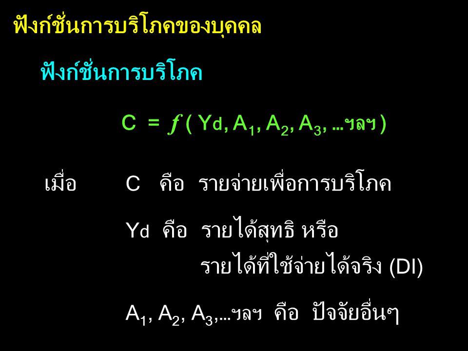 ฟังก์ชั่นการบริโภคของบุคคล ฟังก์ชั่นการบริโภค C = f ( Y d, A 1, A 2, A 3, …ฯลฯ ) C คือ รายจ่ายเพื่อการบริโภค Y d คือ รายได้สุทธิ หรือ รายได้ที่ใช้จ่ายได้จริง (DI) A 1, A 2, A 3,…ฯลฯ คือ ปัจจัยอื่นๆ เมื่อ