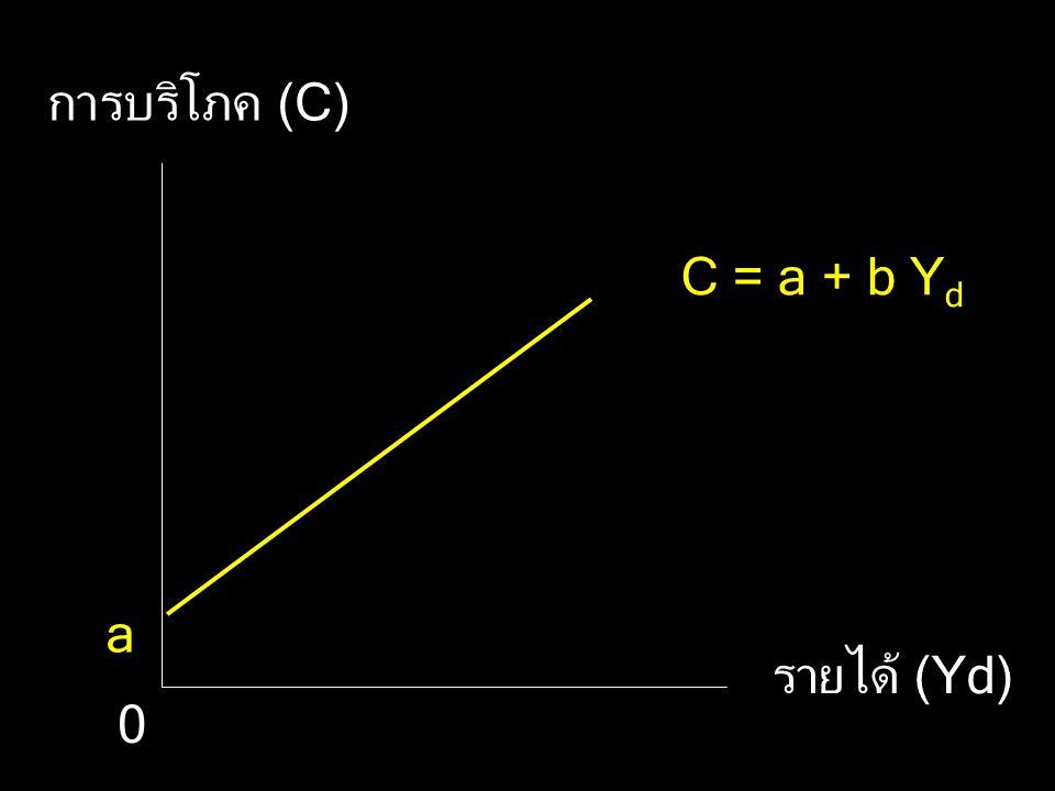 สมการการบริโภคของบุคคล C = a + b Y d โดยที่ a คือ การบริโภคเมื่อรายได้เป็นศูนย์ b คือ ค่าความชันของการบริโภค Yd คือ รายได้ที่ใช้จ่ายได้