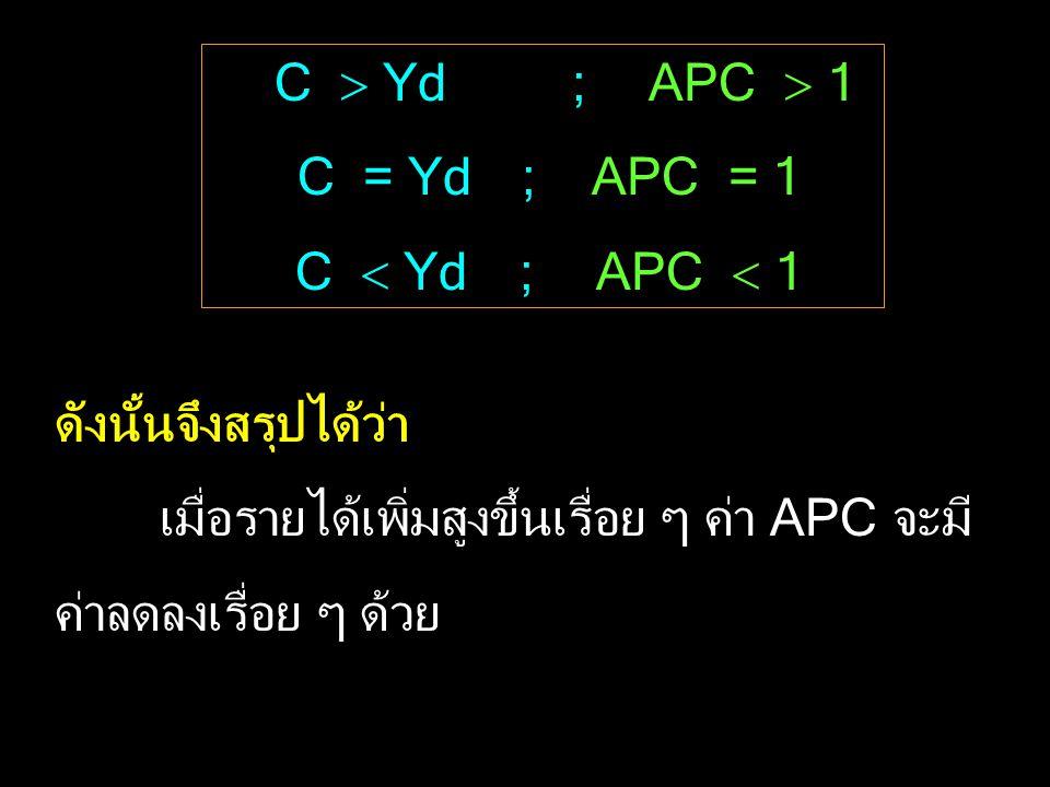 C  Yd ;APC  1 C = Yd ; APC = 1 C  Yd ;APC  1 ดังนั้นจึงสรุปได้ว่า เมื่อรายได้เพิ่มสูงขึ้นเรื่อย ๆ ค่า APC จะมี ค่าลดลงเรื่อย ๆ ด้วย
