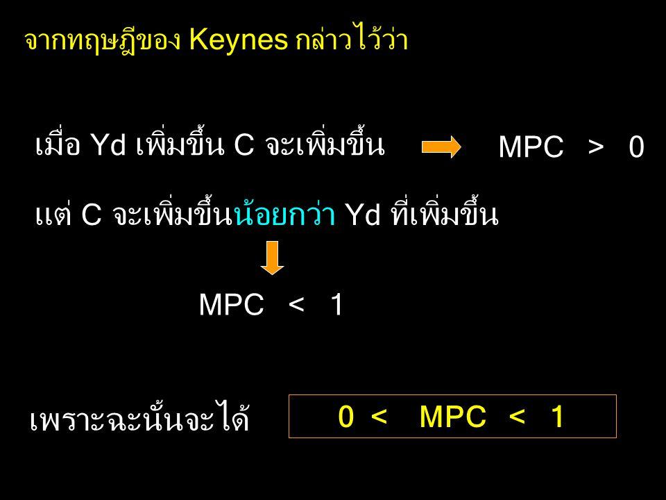 เมื่อ Yd เพิ่มขึ้น C จะเพิ่มขึ้น แต่ C จะเพิ่มขึ้นน้อยกว่า Yd ที่เพิ่มขึ้น MPC > 0 MPC < 1 จากทฤษฎีของ Keynes กล่าวไว้ว่า 0 < MPC < 1 เพราะฉะนั้นจะได้