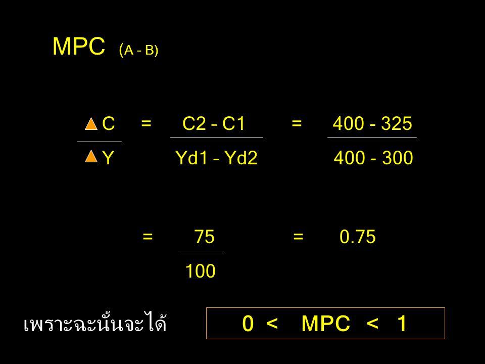 MPC ( A - B) C = C2 – C1 = 400 - 325 Y Yd1 – Yd2 400 - 300 = 0.75= 75 100 0 < MPC < 1 เพราะฉะนั้นจะได้