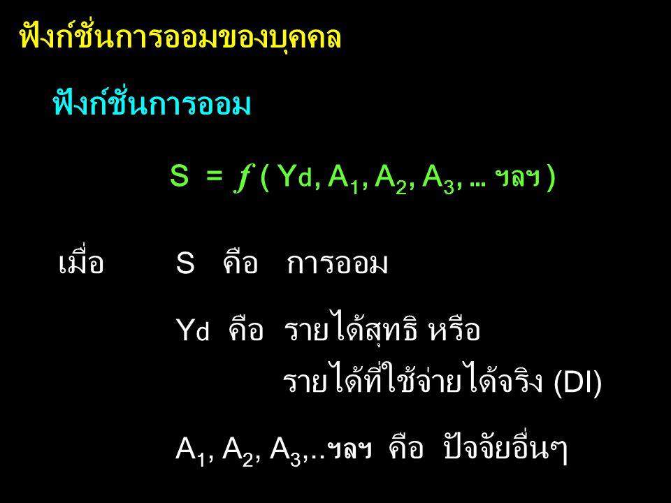 ฟังก์ชั่นการออมของบุคคล ฟังก์ชั่นการออม S = f ( Y d, A 1, A 2, A 3, … ฯลฯ ) S คือ การออม Y d คือ รายได้สุทธิ หรือ รายได้ที่ใช้จ่ายได้จริง (DI) A 1, A 2, A 3,..ฯลฯ คือ ปัจจัยอื่นๆ เมื่อ