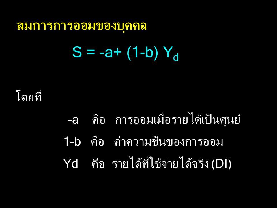 จาก Yd = C + S ฟังก์ชันการออม S = f (Yd ) ดังนั้น เงินออม คือ รายได้สุทธิส่วนที่เหลือจากการใช้จ่าย ก็จะได้ S = Yd – C และจากสมการการบริโภคC = a + bYd